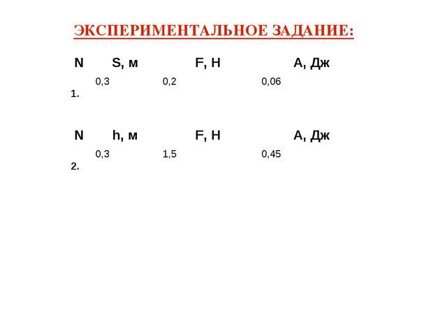 ЭКСПЕРИМЕНТАЛЬНОЕ ЗАДАНИЕ: NS, мF, НА, Дж 1. 0,30,20,06 Nh, мF, НА,...