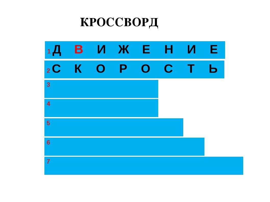 КРОССВОРД 1 ДВИЖЕНИЕ 3 2 СКОРОСТЬ 4  5  6  7...