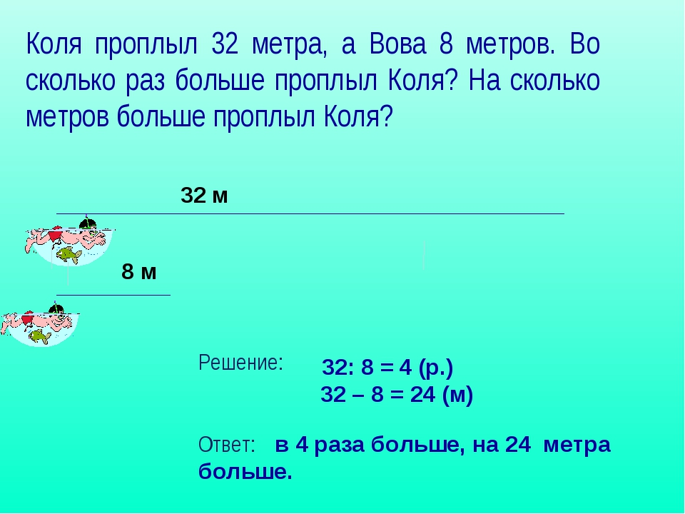 Коля проплыл 32 метра, а Вова 8 метров. Во сколько раз больше проплыл Коля? Н...