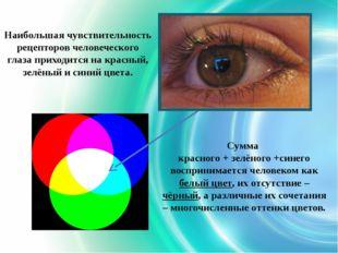 Наибольшая чувствительность рецепторов человеческого глаза приходится на кра