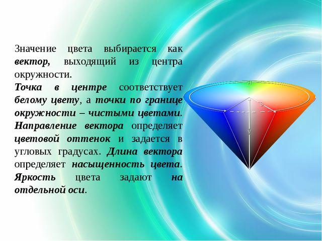 Значение цвета выбирается как вектор, выходящий из центра окружности. Точка в...