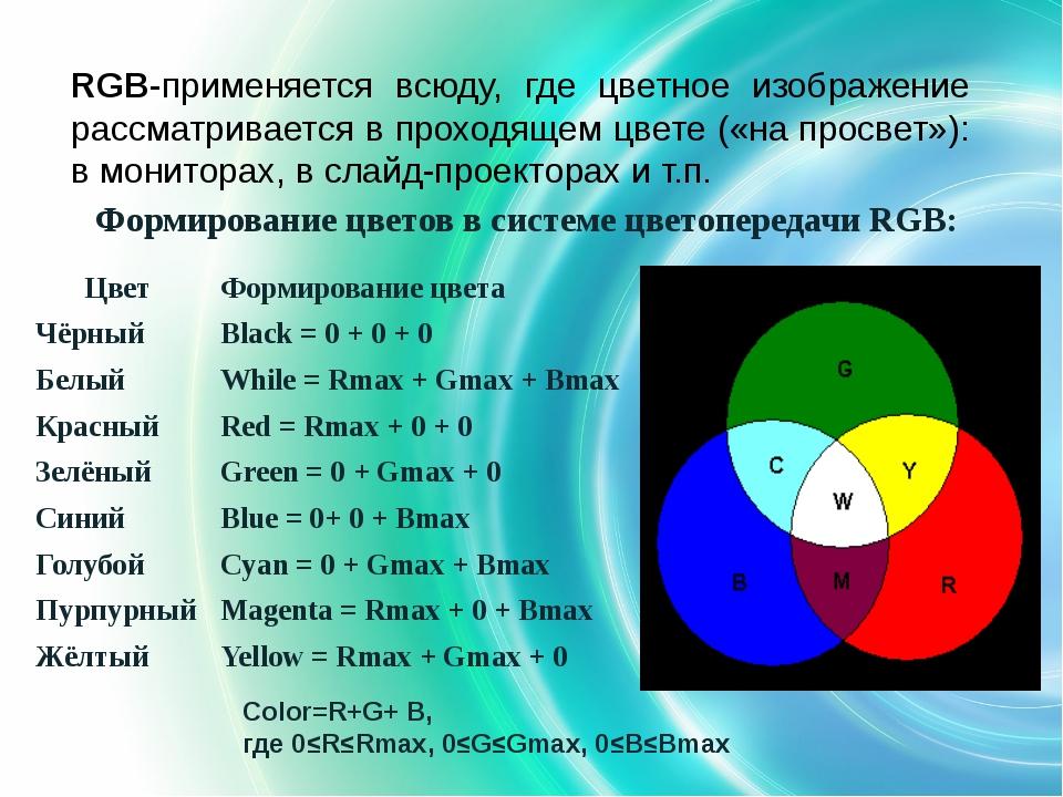 Формирование цветов в системе цветопередачи RGB: Color=R+G+ B, где 0≤R≤Rmax,...