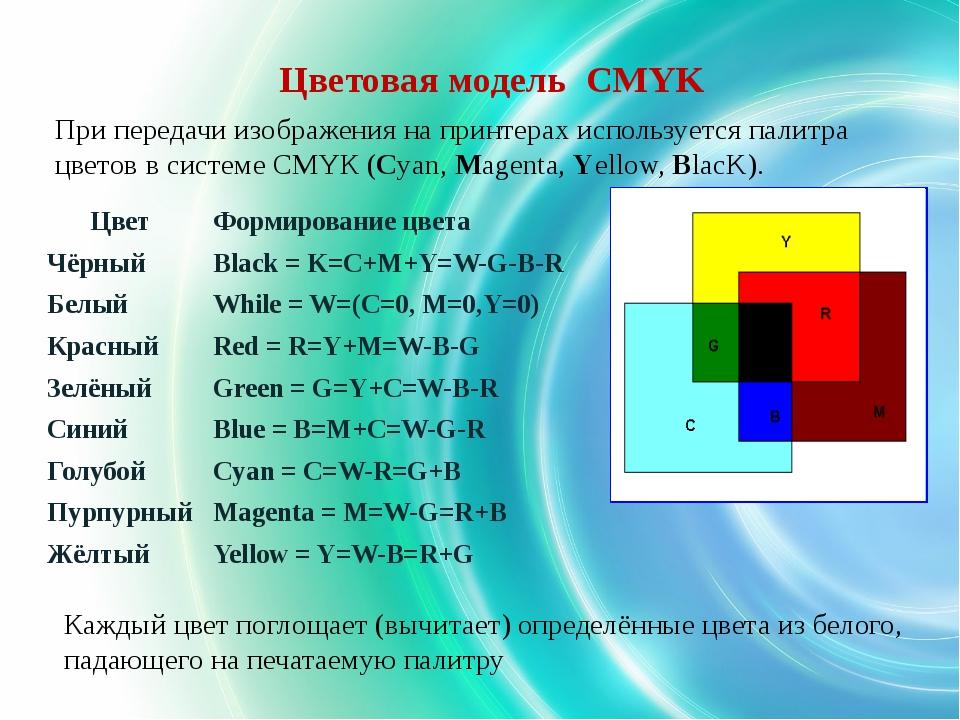 При передачи изображения на принтерах используется палитра цветов в системе С...
