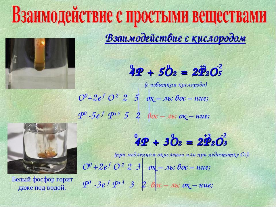 Взаимодействие с кислородом 4P + 5O2 = 2P2O5 (с избытком кислорода) 4P + 3O2...