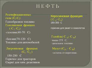 Ректификационные газы (С3-С4) Газообразное топливо Газолиновая фракция ( С 5