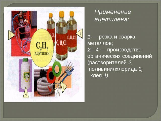 1 — резка и сварка металлов; 2—4 — производство органических соединений (раст...