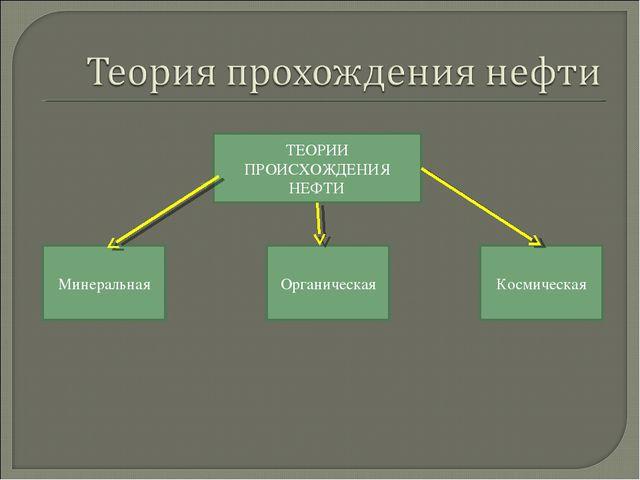 ТЕОРИИ ПРОИСХОЖДЕНИЯ НЕФТИ Минеральная Органическая Космическая