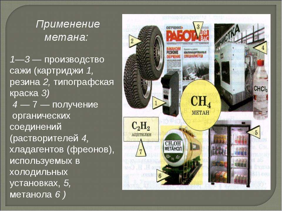 1—3 — производство сажи (картриджи 1, резина 2, типографская краска 3) 4 — 7...