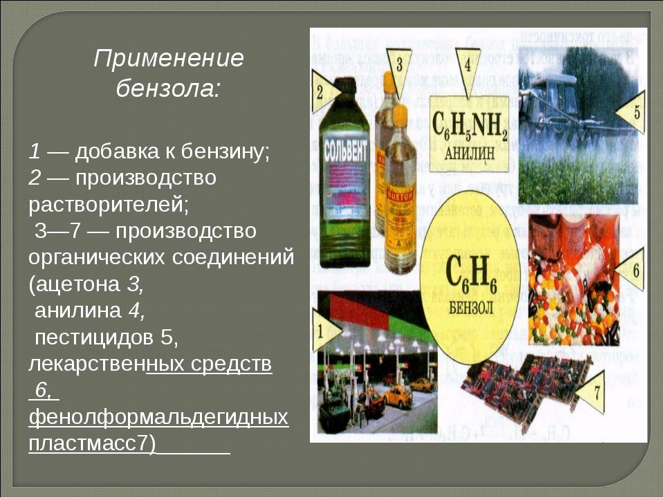 1 — добавка к бензину; 2 — производство растворителей; 3—7 — производство орг...