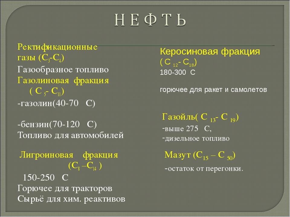 Ректификационные газы (С3-С4) Газообразное топливо Газолиновая фракция ( С 5...