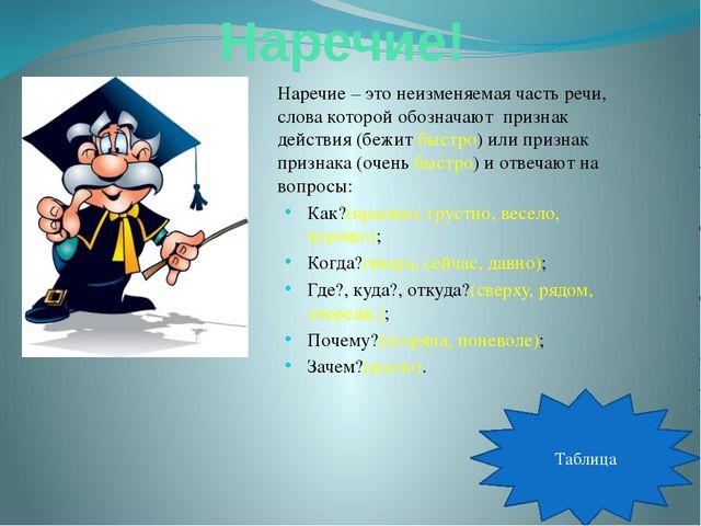 Лексическое значение слова – это значение слова, непосредственно связанное с...