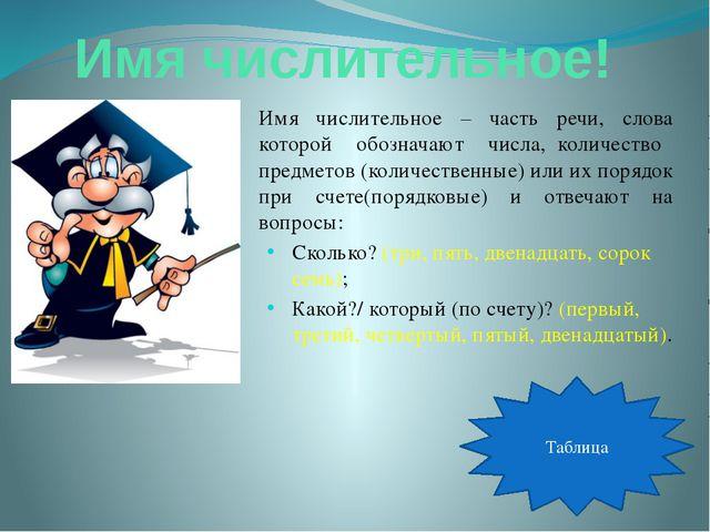 Частица! Частица – часть речи, слова которой придают предложению или отдельны...