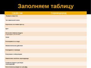Заполняем таблицу Свойства Сероводород Формула вещества Тип химической связи