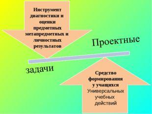 Средство формирования у учащихся Универсальных учебных действий Инструмент ди