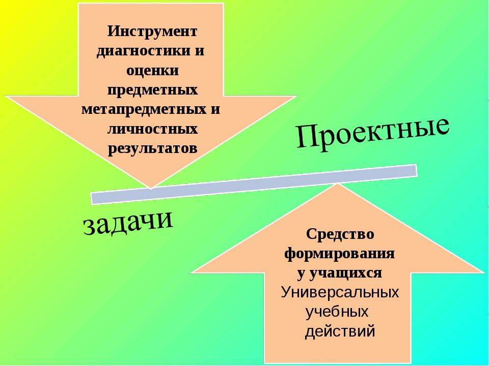 Средство формирования у учащихся Универсальных учебных действий Инструмент ди...