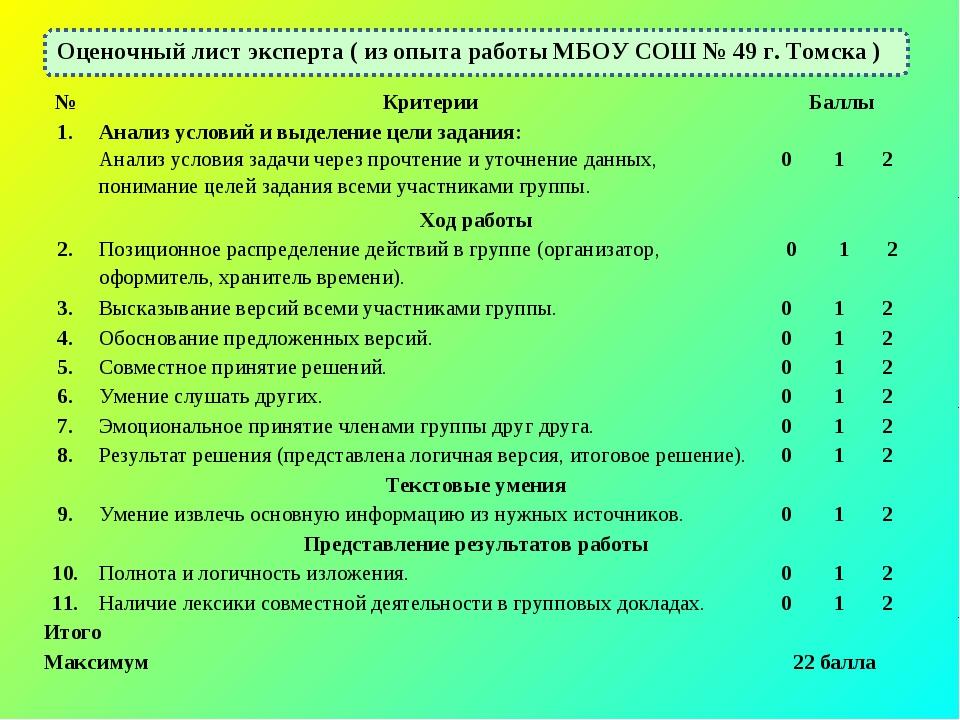 Оценочный лист эксперта ( из опыта работы МБОУ СОШ № 49 г. Томска ) №Критери...