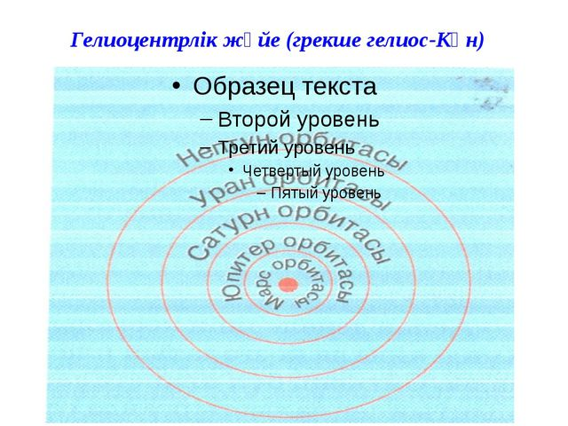 Гелиоцентрлік жүйе (грекше гелиос-Күн)