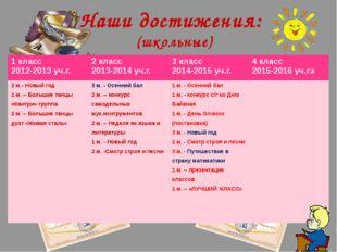 Наши достижения: (школьные) 1 класс 2012-2013уч.г. 2 класс 2013-2014уч.г. 3 к