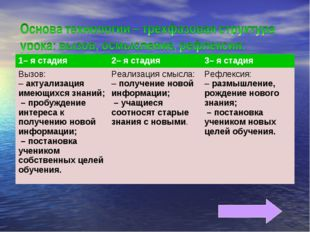 1– я стадия2– я стадия3– я стадия Вызов: – актуализация имеющихся знаний; –