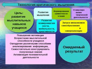Цель: развитие мыслительных навыков учащихся Технология критического мышления