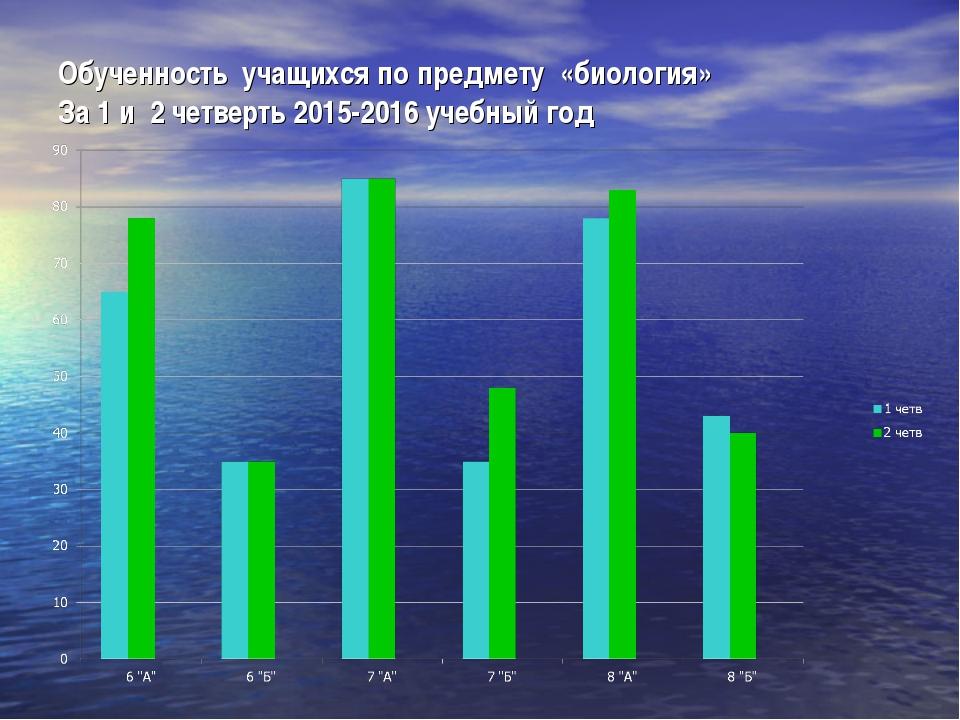 Обученность учащихся по предмету «биология» За 1 и 2 четверть 2015-2016 учебн...