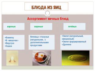 БЛЮДА ИЗ ЯИЦ Ассортимент яичных блюд вареные жареные печёные Всмятку В «мешоч