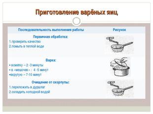 Приготовление варёных яиц Последовательность выполнения работыРисунок Первич
