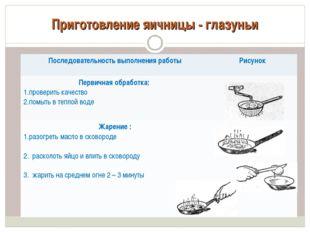 Приготовление яичницы - глазуньи Последовательность выполнения работы Рисуно