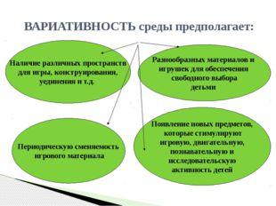 ВАРИАТИВНОСТЬ среды предполагает: Наличие различных пространств для игры, кон
