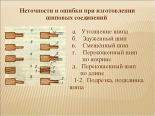 Неточности и ошибки при изготовлении шиповых соединений а. Утолщение шипа б.