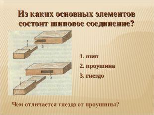 1. шип 2. проушина 3. гнездо Из каких основных элементов состоит шиповое сое