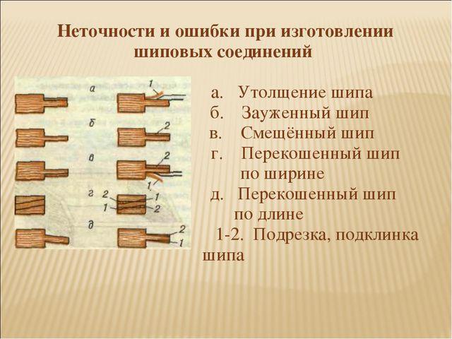 Неточности и ошибки при изготовлении шиповых соединений а. Утолщение шипа б....