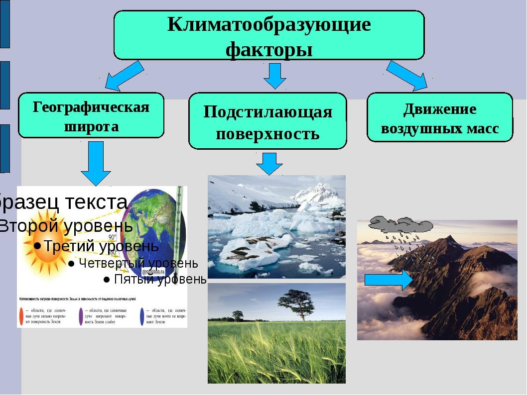Климатообразующие факторы Географическая широта Движение воздушных масс Подс...