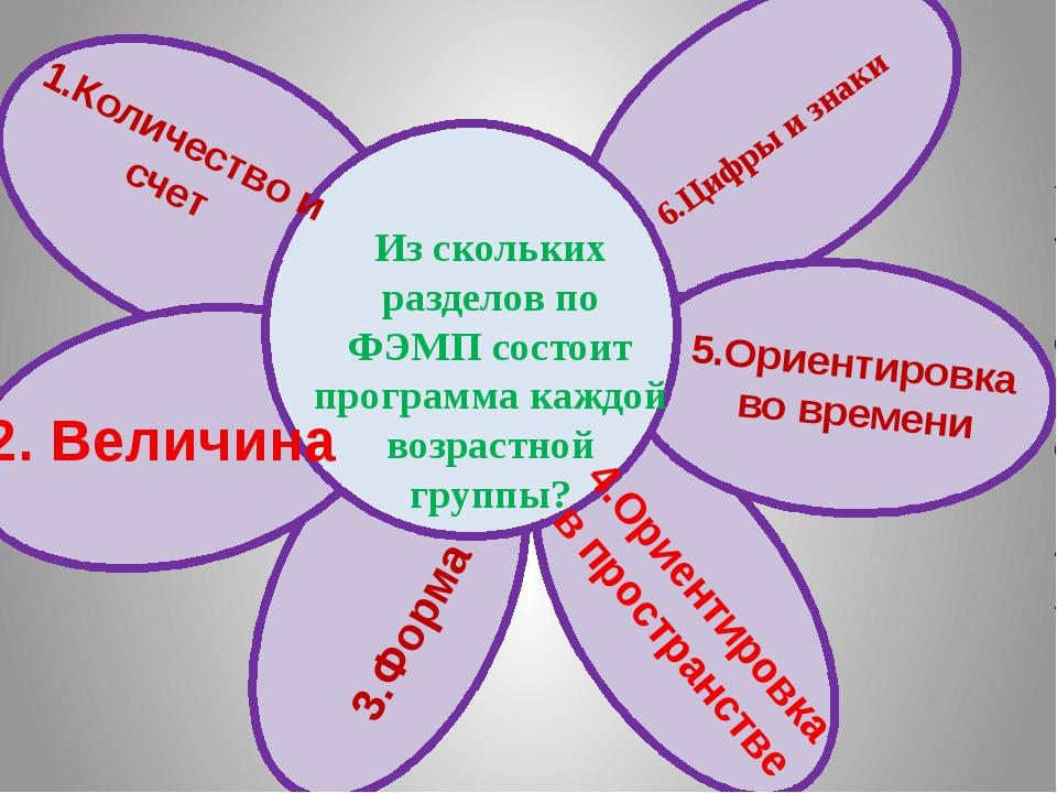 6.Цифры и знаки Из скольких разделов по ФЭМП состоит программа каждой возрас...