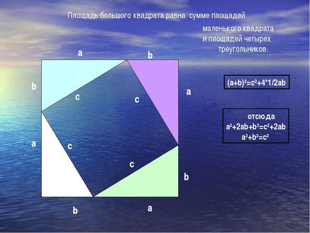 Площадь большого квадрата равна сумме площадей маленького квадрата и площадей...