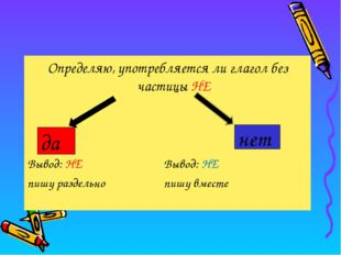 Определяю, употребляется ли глагол без частицы НЕ Вывод: НЕ Вывод: НЕ пишу