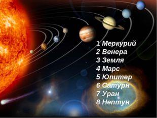 1 Меркурий 2 Венера 3 Земля 4 Марс 5 Юпитер 6 Сатурн 7 Уран 8 Нептун