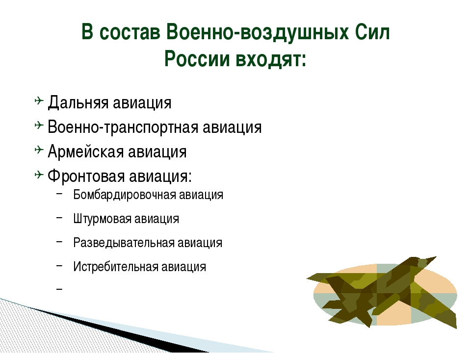 Дальняя авиация Военно-транспортная авиация Армейская авиация Фронтовая авиац...