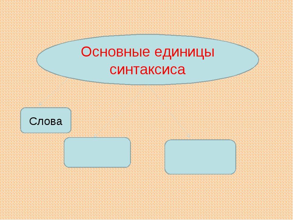 Основные единицы синтаксиса Слова
