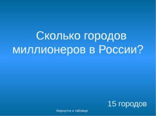 Какова средняя продолжительность жизни в России? (для мужчин и для женщин? 7