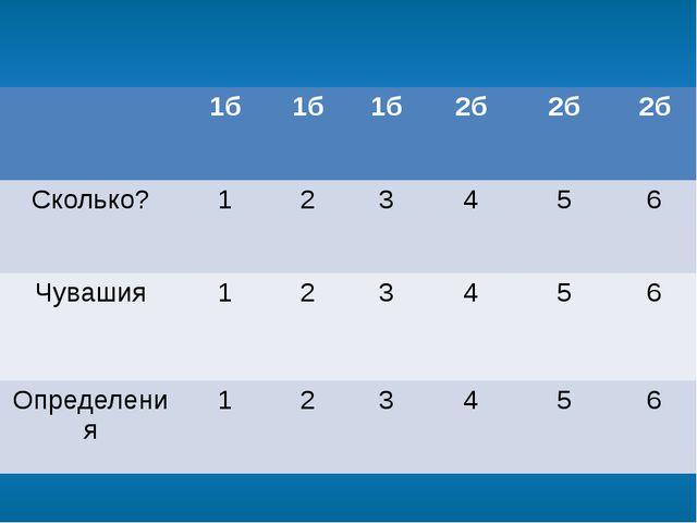 Сколько городов миллионеров в России? 15 городов Вернутся к таблице