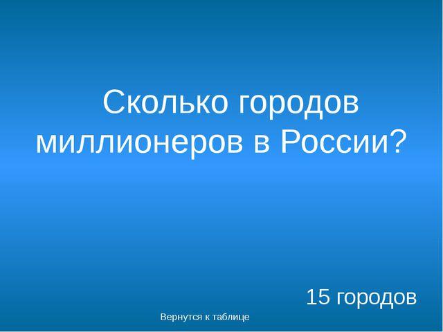 Какова средняя продолжительность жизни в России? (для мужчин и для женщин? 7...