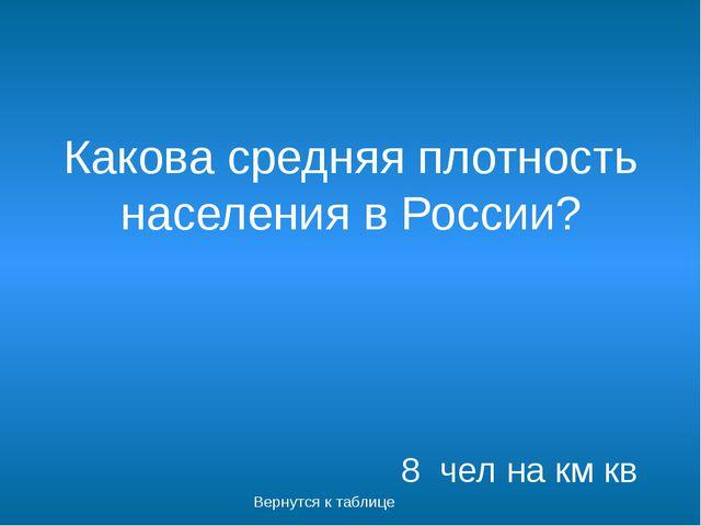Каков уровень безработицы в России? 8 % Вернутся к таблице