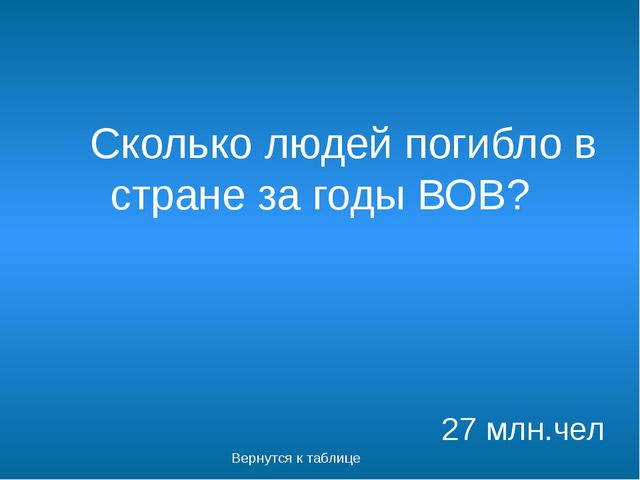 Какие народы проживают на территории республики? Чуваши, русские, татары, мор...