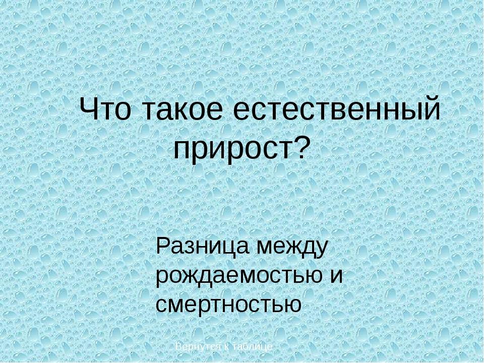 Что такое реэмиграция? Возвращение русских из бывших союзных республик Вернут...
