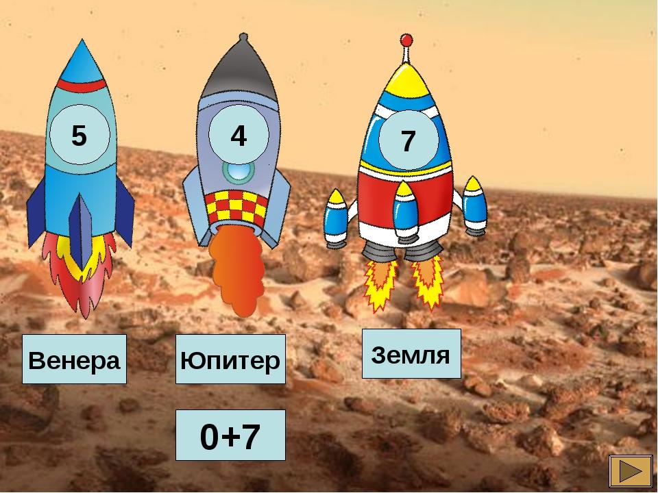 0+7 Земля Венера Юпитер