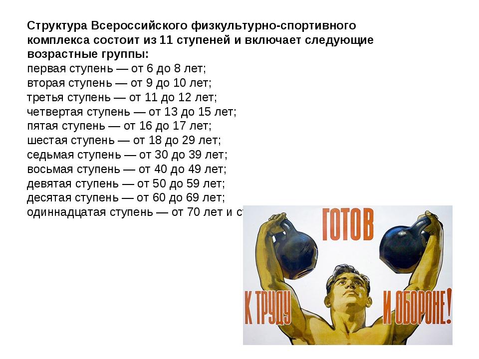 Структура Всероссийского физкультурно-спортивного комплекса состоит из 11 сту...