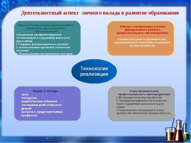 Педагогические условия формирования и развития профессионального самоопределе...