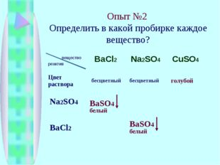 Опыт №2 Определить в какой пробирке каждое вещество? Цвет раствора голубой бе