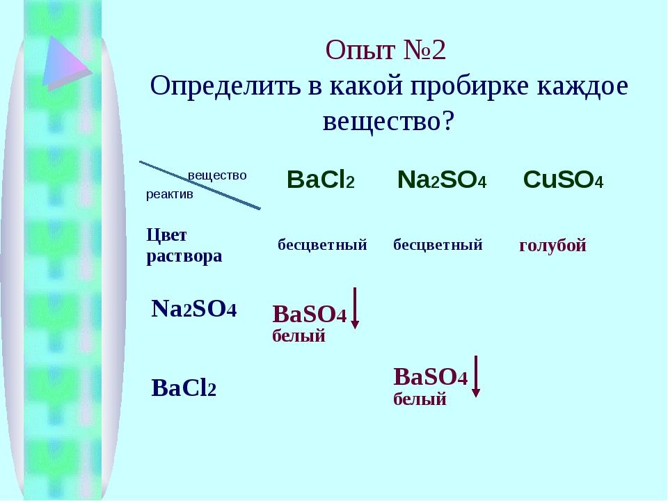 Опыт №2 Определить в какой пробирке каждое вещество? Цвет раствора голубой бе...